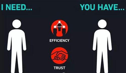 谷安迪:直面共享经济,敢问路在何方?