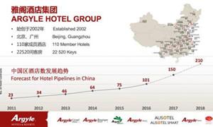 中澳ChAFTA合作升级 促进雅阁酒店集团在华高速发展