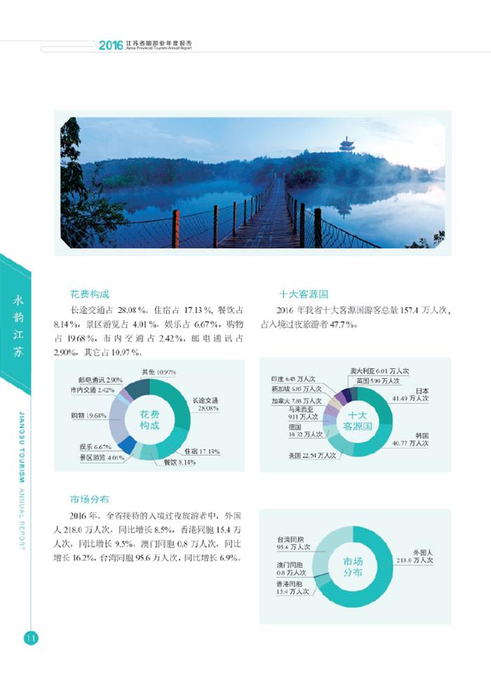 旅游业发展规划_2016旅游业总收入